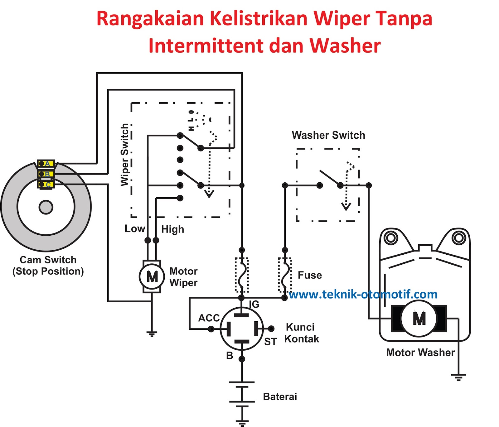 Job Sheet Merangkai Wiper Tanpa Intermittent Dan Washer