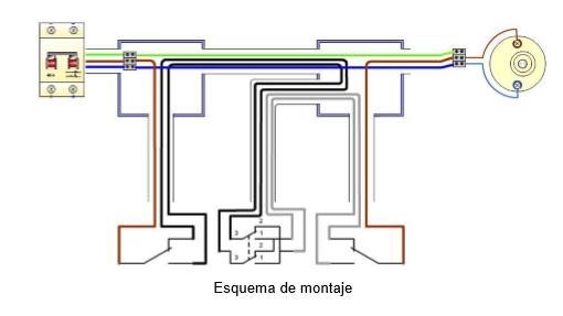 La instalaci n el ctrica de la vivienda evidencias sena for Puntos de luz vivienda