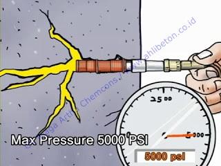injeksi beton yang baik
