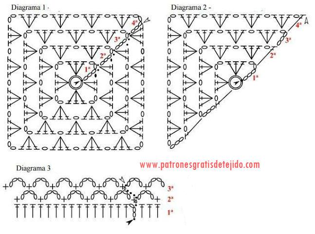 diagrama-crochet-de-granny