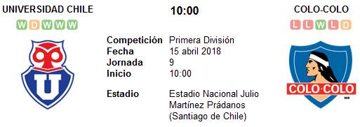 Universidad de Chile vs Colo Colo en VIVO