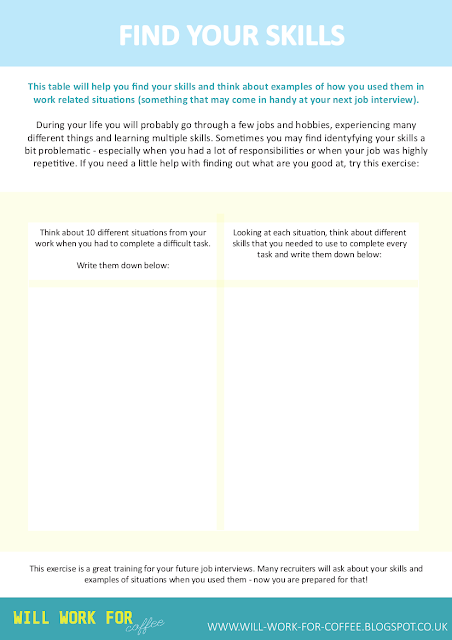 Find Your Skills - free worksheet from www.will-work-for-coffee.blogspot.co.uk Super handy for self development and job hunting.