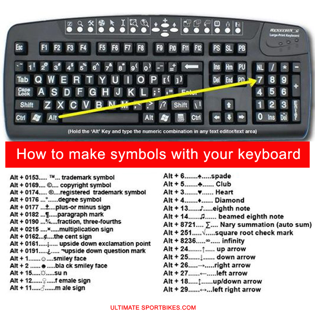 Compu Hub How To Make Symbols With Your Keyboard