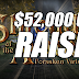 Shroud Of The Avatar Release 45 Postmortem Mini-Telethon Raised 52,000 USD