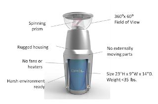 OPAL-360 LiDAR Scanner