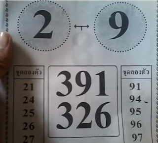 Thai Lottery Ok Free Win Tips For 16-12-2018 | Thailand Lottery Result