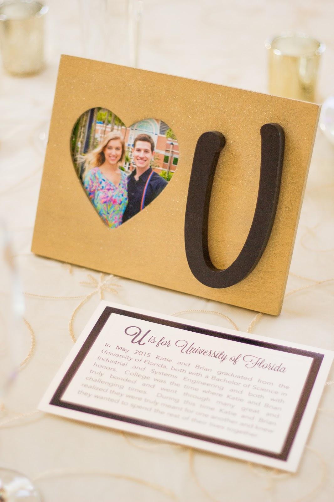 wedding diy table numbers