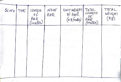 BAR BENDING SCHEDULE FOR COLUMN