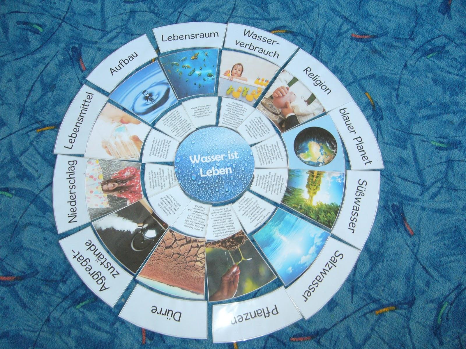 Ideenreise Blog Legekreis Wasser Ist Leben