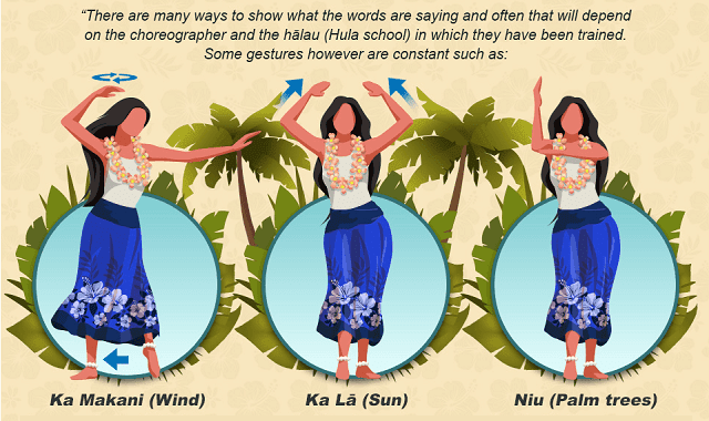 Demystifying Hula