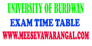 University Of Burdwan B.A/B.Sc (Geography) Part II (General) 2016 Practical Exam Time Table