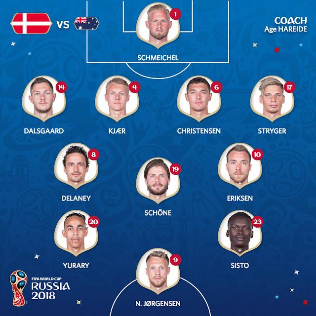 Formation: Denmark vs Australia (Russia 2018)