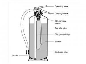 system cartridge Pemadam api murah