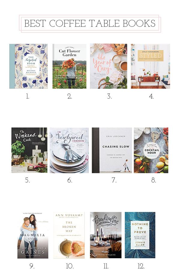 Coffee Table Books Styling Michaela Noelle Designs
