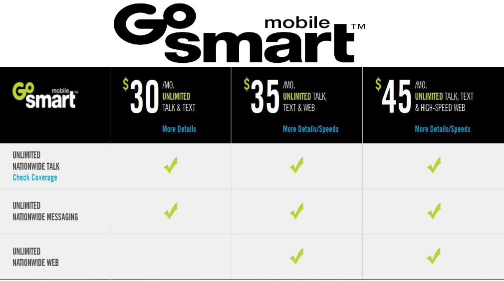 Prepaid Sim Card For Iphone S Usa