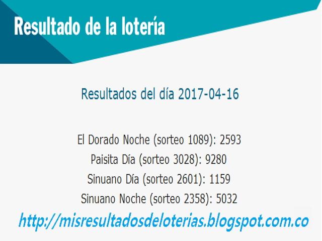 Resultados de las loterías de Colombia | Resultados Loterías