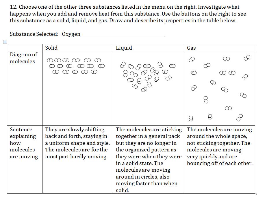 Stacey Stine - Visualizing Chemistry: Activity 6: States ...