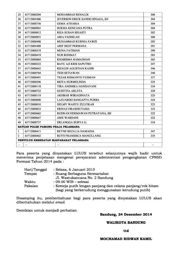 Honorer K2 2013 Honorer K2 Archives Cpns Indonesia Info Cpns Honorer K2 Tahun 2013 Terbaru Januari 2015 Share The