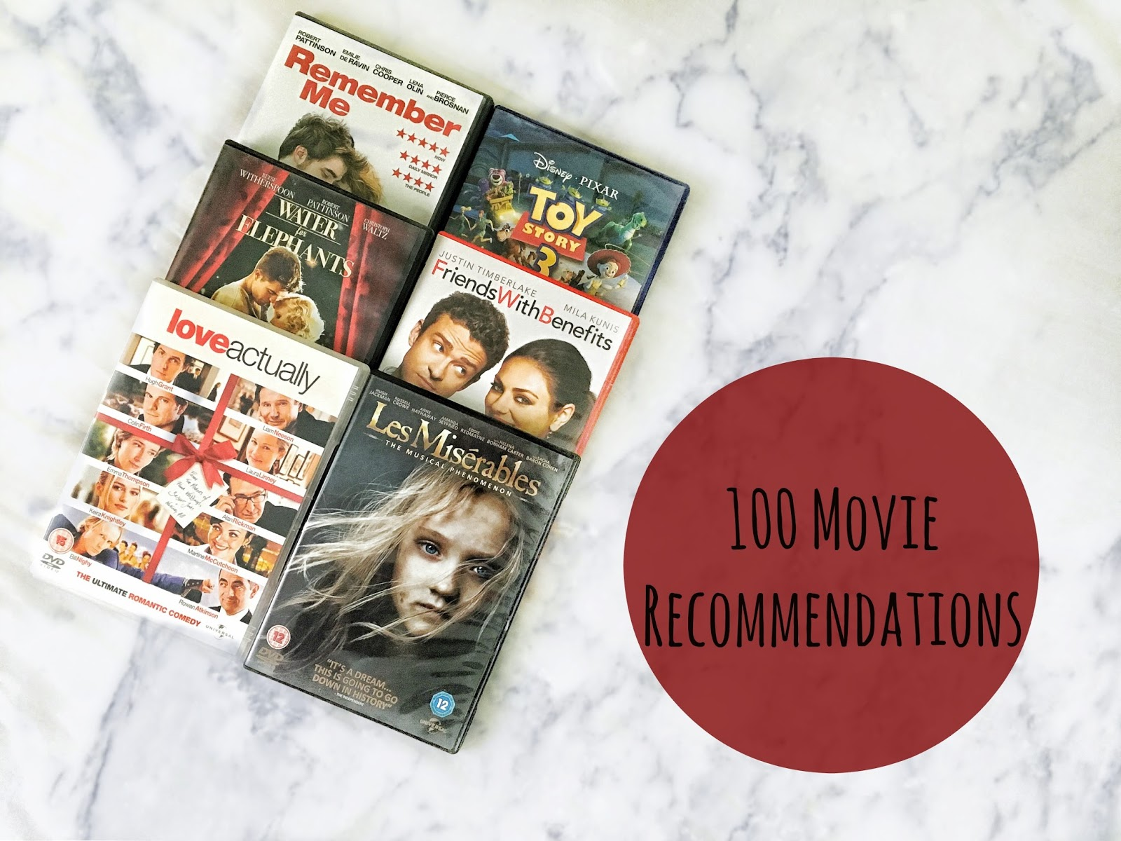 Movie-Recommendations
