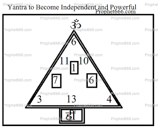Hindu Occult Voodoo Yantra to Become Independent and Powerful