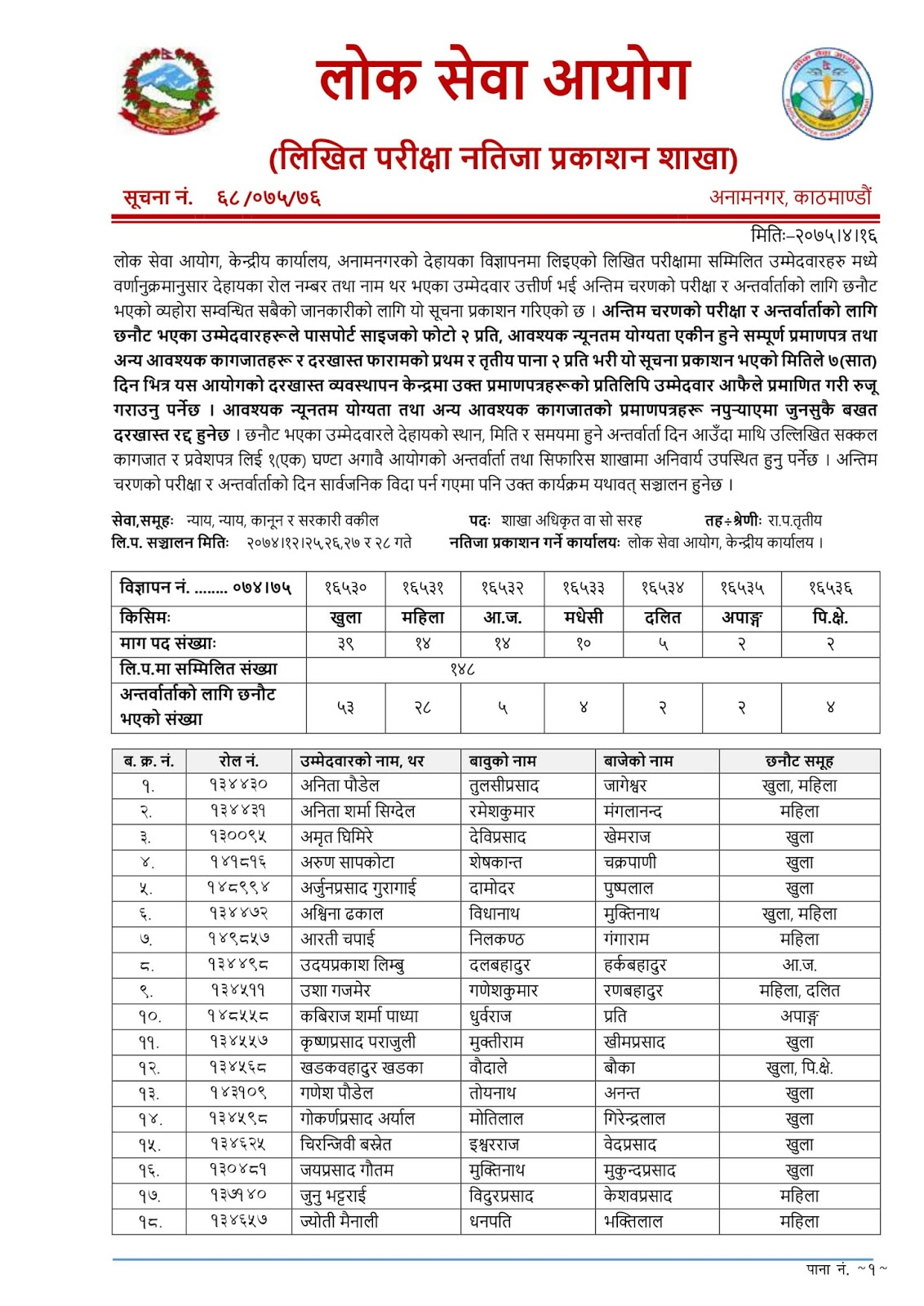 Section Officer - Shakha Adhikrit 2075 Result Out by Lok Sewa Aayog - PSC Nepal