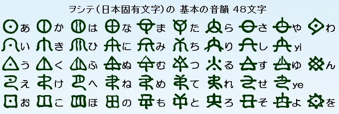 アマカナタ ここであえての神代文字 トップ10
