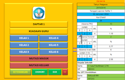 Download Aplikasi Daftar 1 Keadaan Guru Dan Siswa Plus DUK SD, SMP, SMA, SMK Format Excel.Xls
