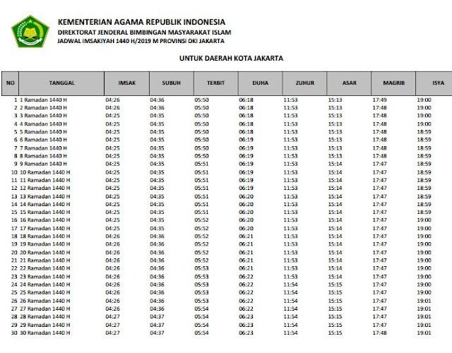 Jadwal Imsakiyah Puasa Ramadhan 1440 H / 2019 M Kota Jakarta