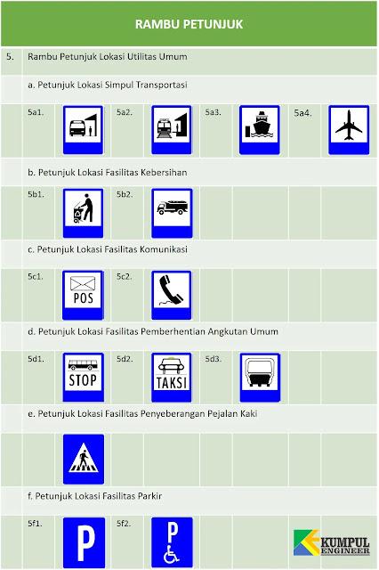 petunjuk lokasi terminal, rambu lokasi pembuangan sampah, telepon umum, rambu halte bus, lokasi zebra cross, petunjuk lokasi parkir