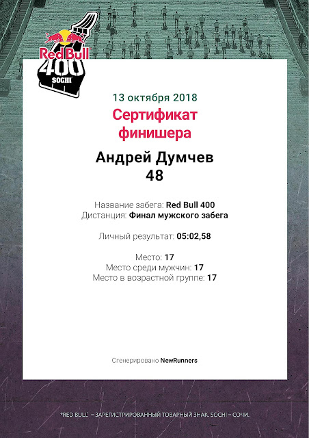 Red Bull 400 Sochi 2018, Андрей Думчев, Сертификат
