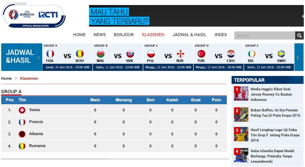 Klasemen Piala Eropa 2016 Sindonews