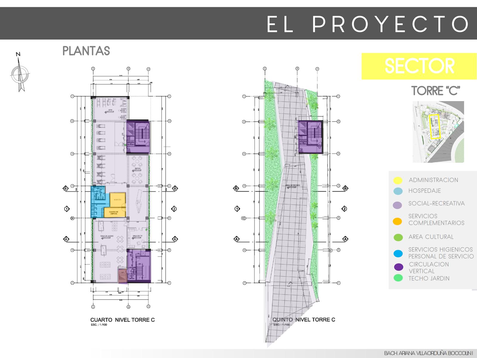 Apuntes revista digital de arquitectura tesis for Grado superior arquitectura