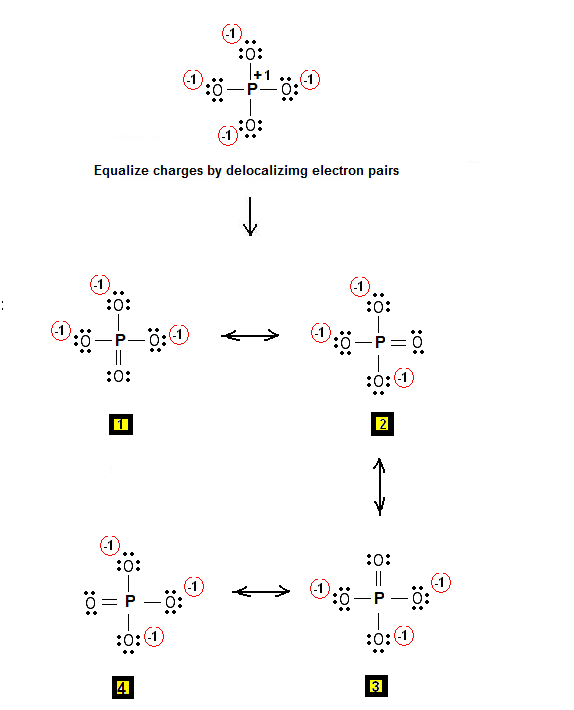 Figure 2: Lewis structures for PO4-3. The P atom can accommodate more than 8 electrons as other third row and below elements do by using their empty d orbitals to accommodate additional electrons. Expanded octets are observed in these cases