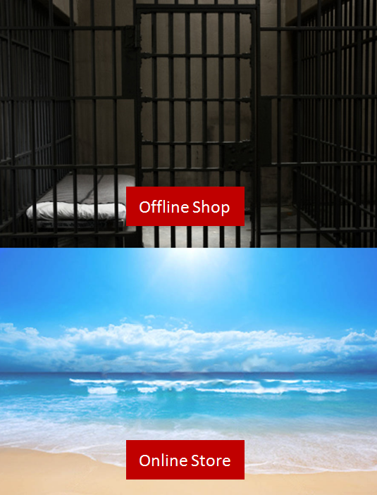 Offline space limitation vs online with no boundary