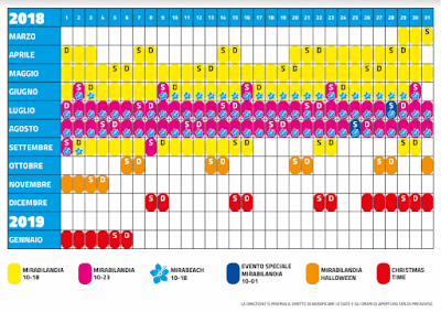 Calendario Mirabilandia 2018