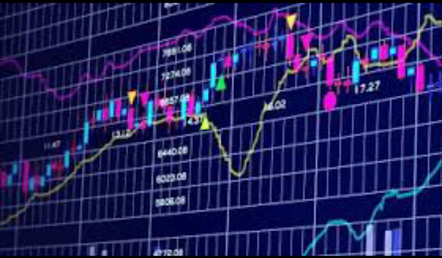 What is Forex Trading?|How work-Tips-Advantages