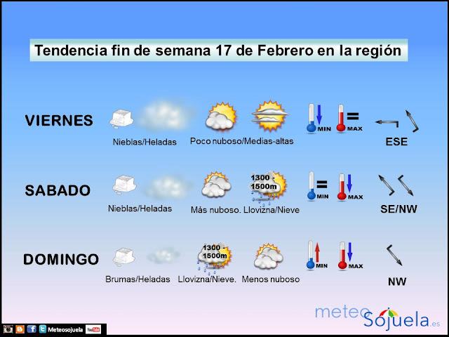 Prevision del tiempo en La Rioja. meteosojuela