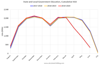 State and Local Government, Education NSA