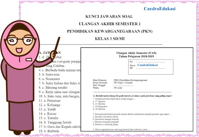 Soal Uas Pkn Kelas 3 Semester 1 Dan Kunci Jawaban
