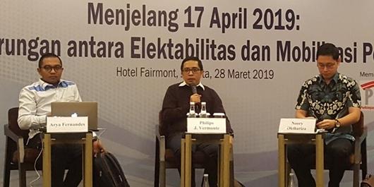 Survei CSIS: Jokowi-Ma'ruf Unggul 18,1% dari Prabowo-Sandi