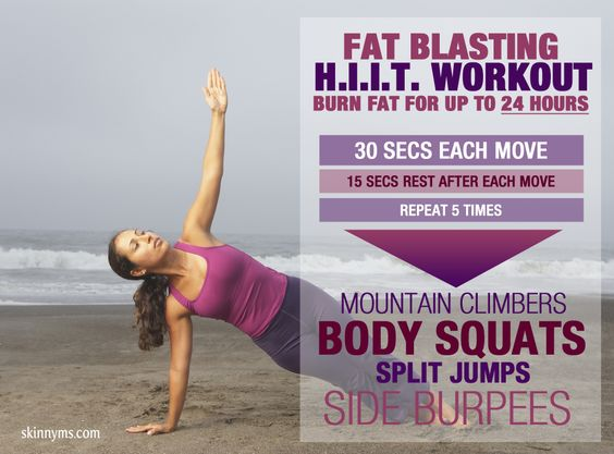 Fat Blasting HIIT Workout – Burn Fat up to 24 Hours