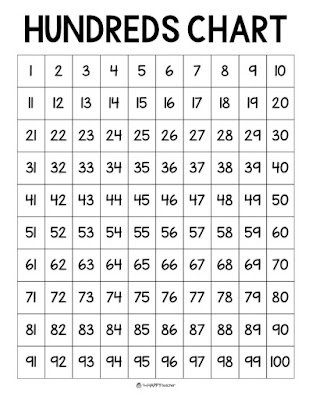 Numbers from 1 to 100 chart