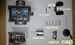 Gambar komponen