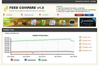 How To Monitor Competitor Website Traffic? Free Website Traffic Analysis Tools 2017
