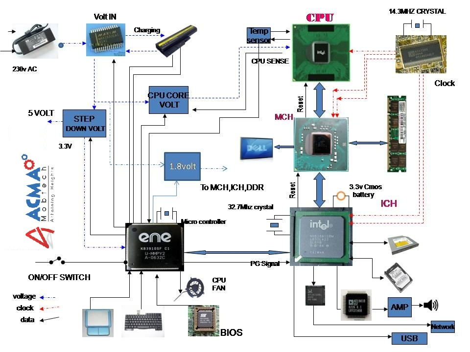 Laptop Motherboard Schematic Diagram Motherboard Schematic Diagram