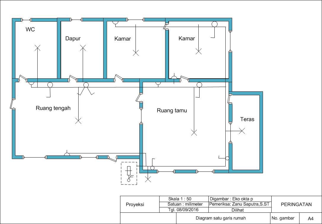 Wiring Diagram Instalasi Listrik Rumah