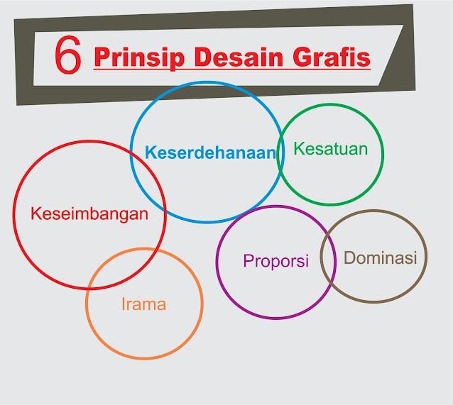 Prinsip - Prinsip Desain Grafis