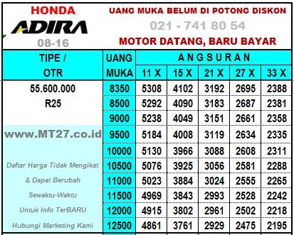Daftar-Harga-Yamaha-R25-Adira-Finance