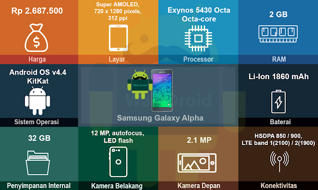 harga dan spesifikasi lengkap smartphone Samsung Galaxy Alpha