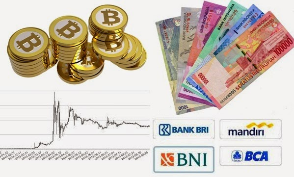 Exchange cryptocurrency indonesia